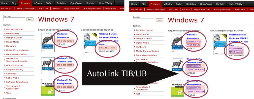 Illustration der Wirkung von AutoLink TIB/UB